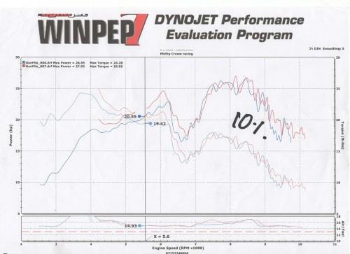 Crowe-Performance-Dyno-2.jpg