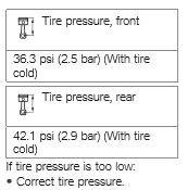 S1999R-tyre-pressures.jpg